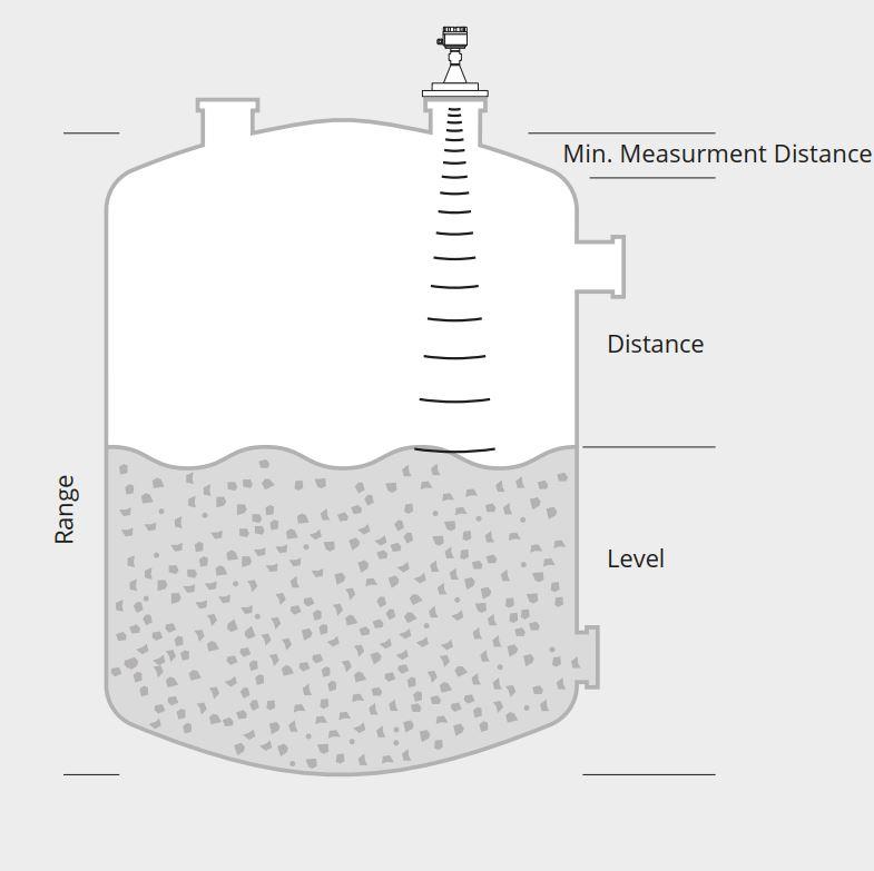 Cách lắp cảm biến đo mức trên silo
