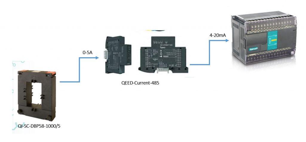 Bộ chuyển tín hiệu 5A sang 4-20mA