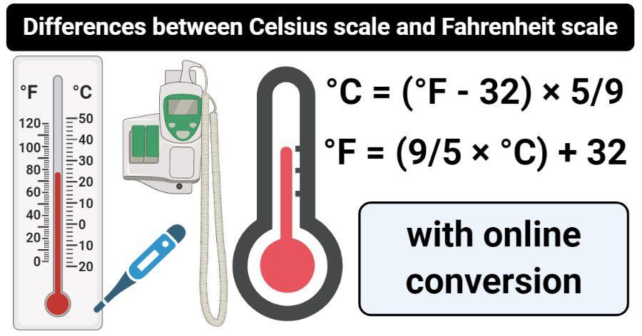 Chuyển độ C sang độ F như thế nào ?