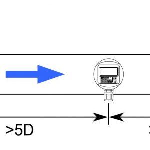 Cách lắp cảm biến tốc độ gió
