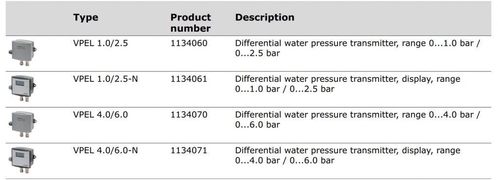 Các mã order của VPEL hãng Produal