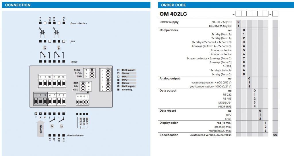 Bảng code sản phẩm của OM402LC
