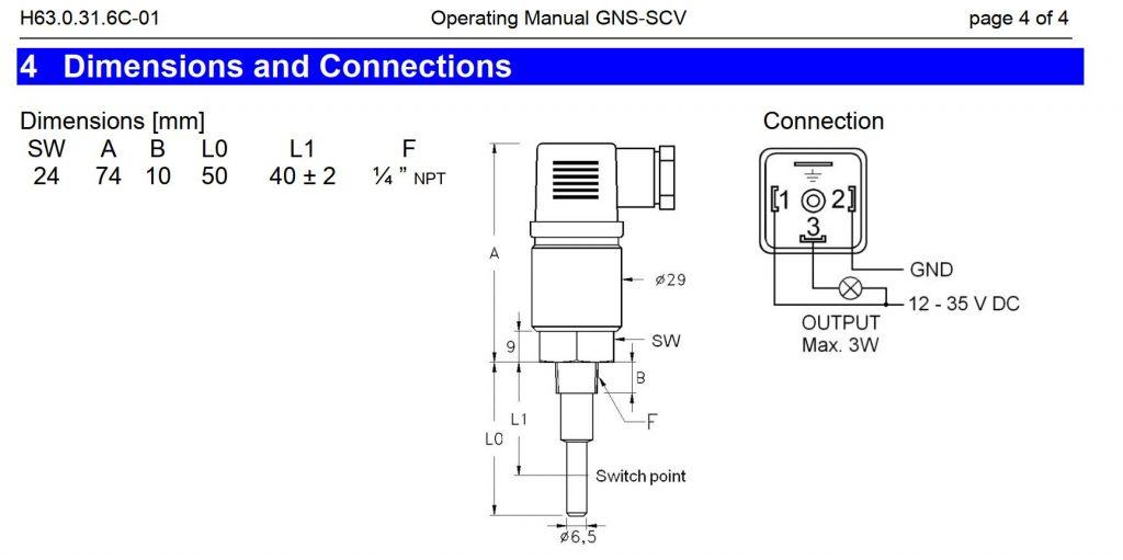 Kích thước của dòng cảm biến GNS-Z